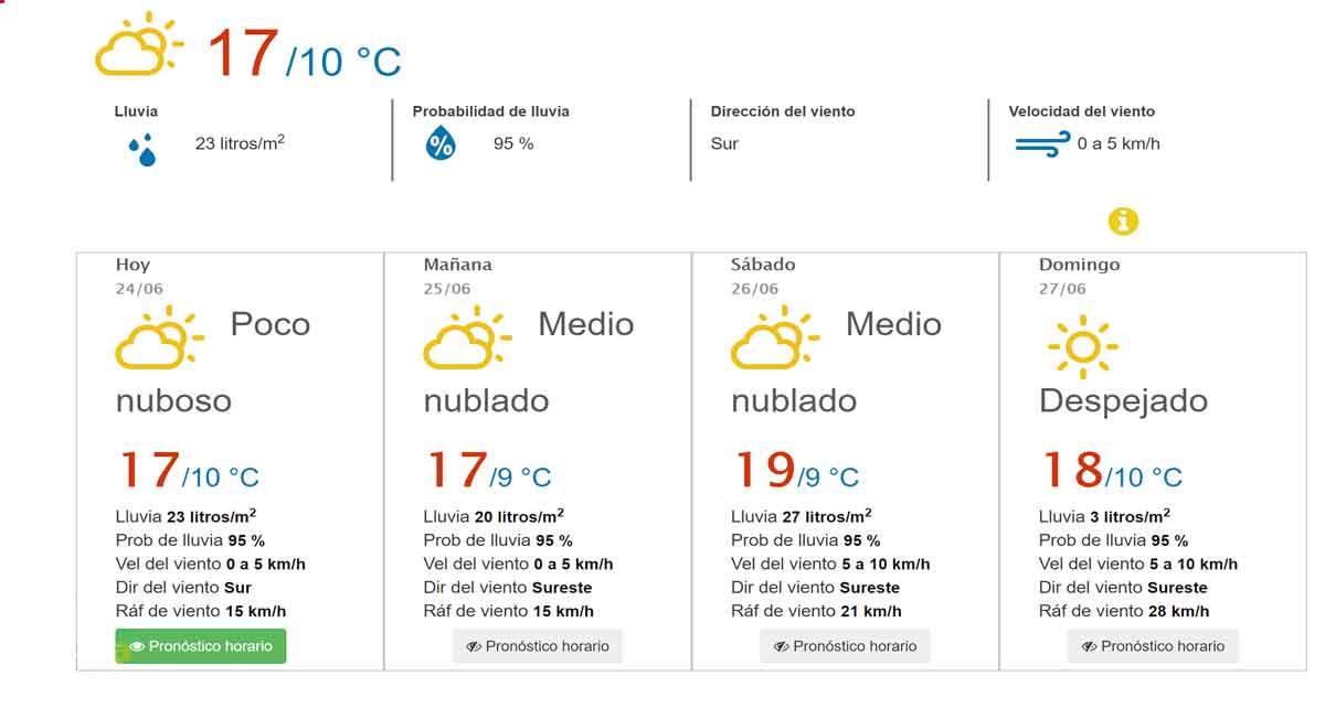 toluca clima para el fin de semana del 25 al 27 de junio