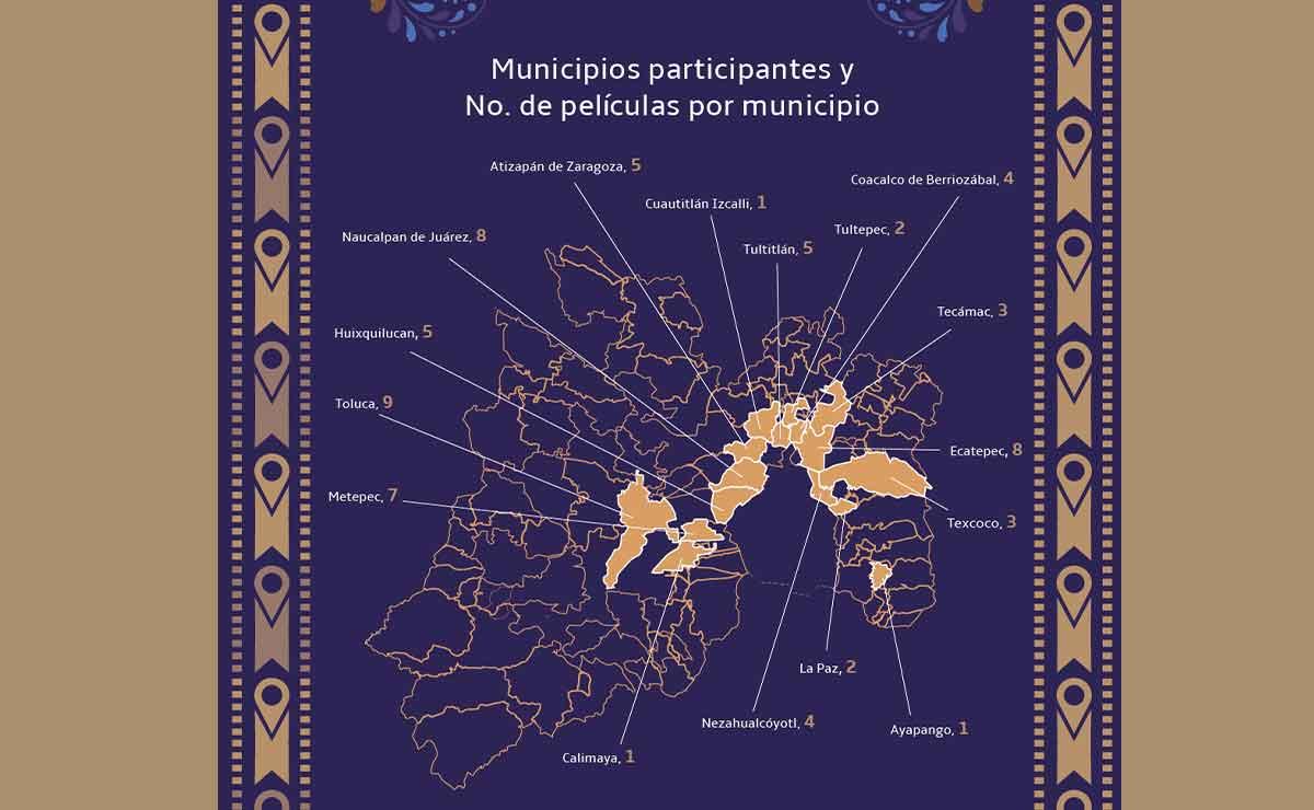 Miradas Locales actividades por municipio.Miradas Locales actividades por municipio.